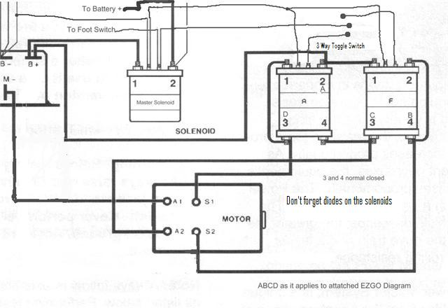 wiring diagram for 2014 ezgo txt gas cart with Ez Go Solenoid Wiring Diagram on 1998 1999ClubCarGasElectric likewise 4hgmy Cart The Reverse Button Does Not Cause Audible Buzz in addition 48 Volt Club Car Wiring Diagram additionally Yamaha Yzrr6 2010 Wiring Diagram moreover 1989 Ezgo Wiring Diagram eK 3u8GPK71XlaQ8VIZA3CZ5ggUX 7CbkCqrprXa0CIBY.